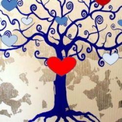 Costellazioni familiari sistemiche del cuore